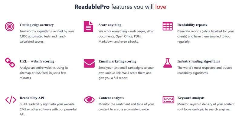 ReadablePro features
