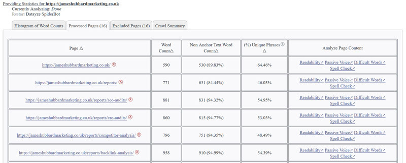 Thin content audit tool results