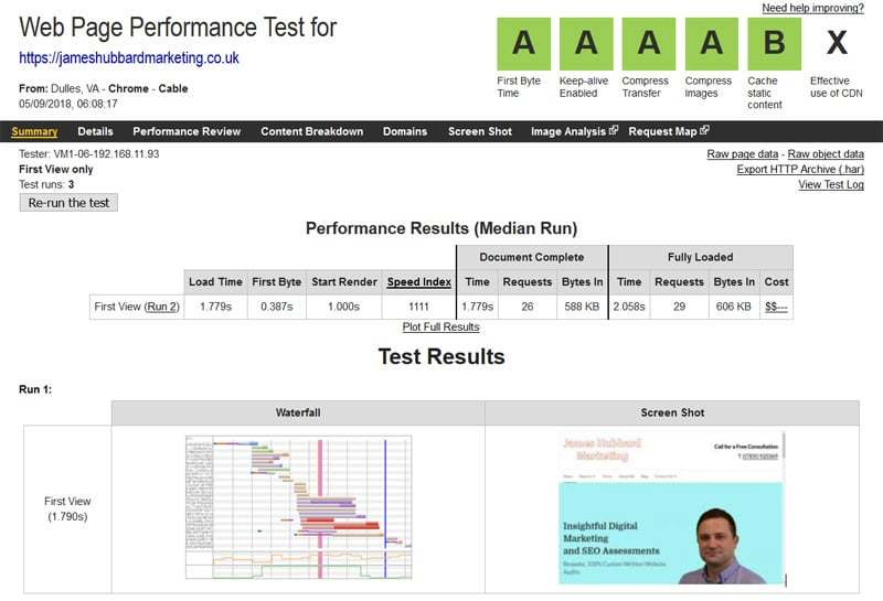 Web Page Test results